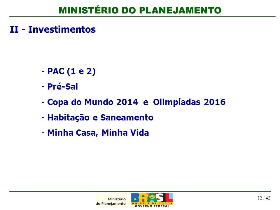 II - Investimentos PAC (1 e 2) Pré-Sal