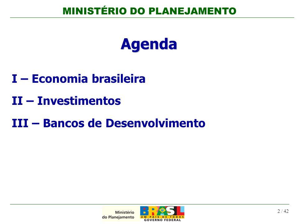 Agenda I – Economia brasileira II – Investimentos III – Bancos de Desenvolvimento