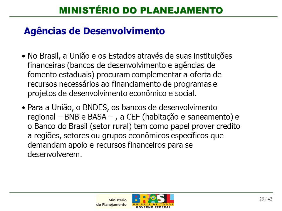 Agências de Desenvolvimento