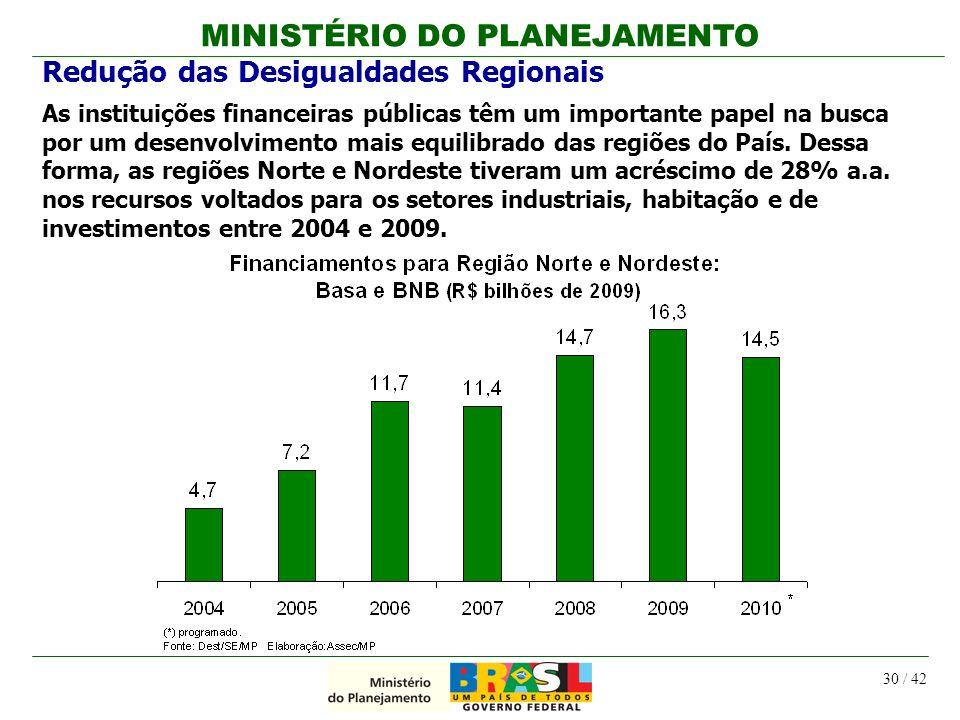 Redução das Desigualdades Regionais