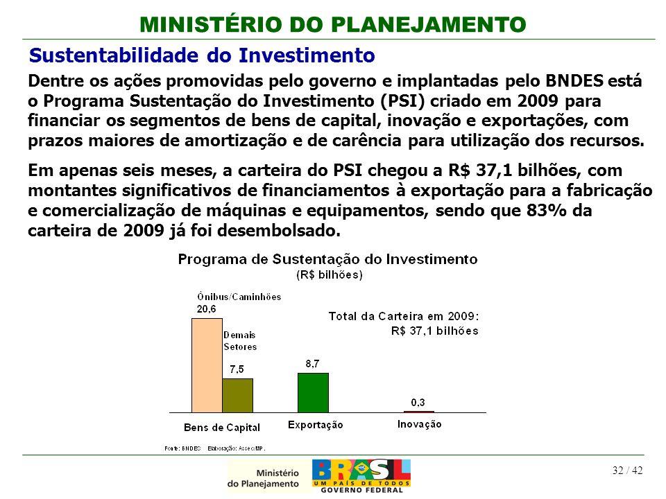 Sustentabilidade do Investimento