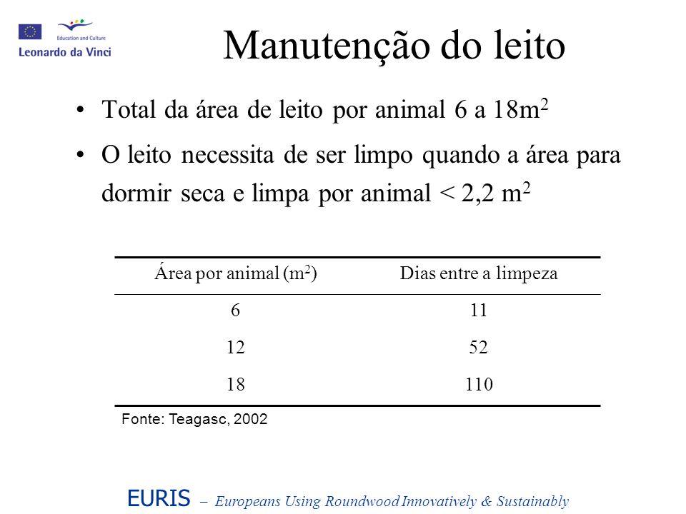 Manutenção do leito Total da área de leito por animal 6 a 18m2