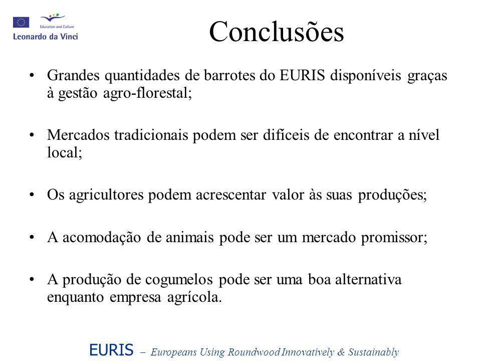 Conclusões Grandes quantidades de barrotes do EURIS disponíveis graças à gestão agro-florestal;