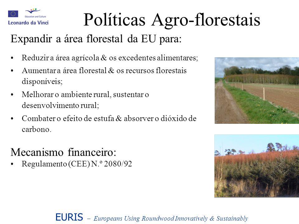 Políticas Agro-florestais