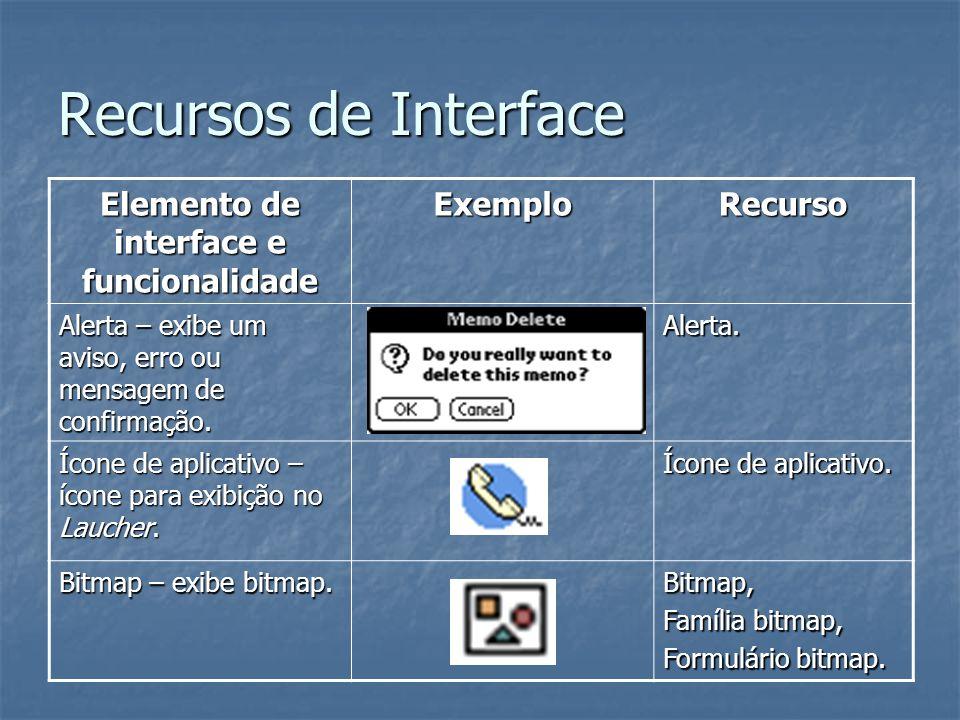 Elemento de interface e funcionalidade