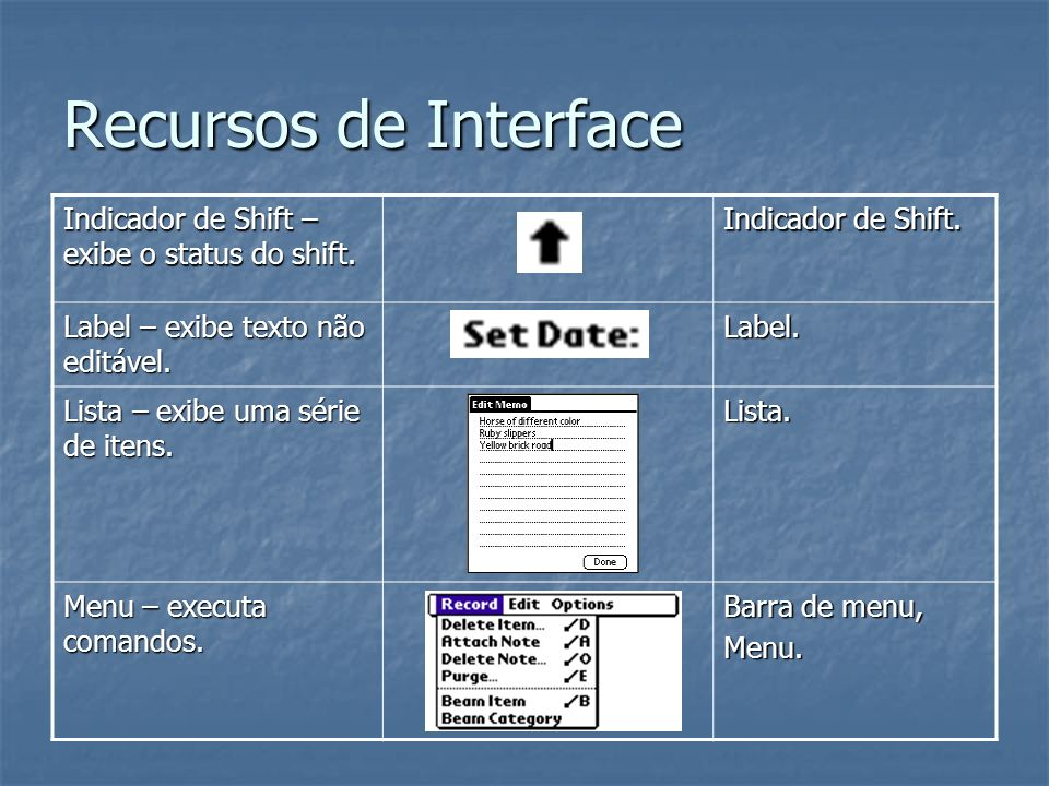 Recursos de Interface Indicador de Shift – exibe o status do shift.