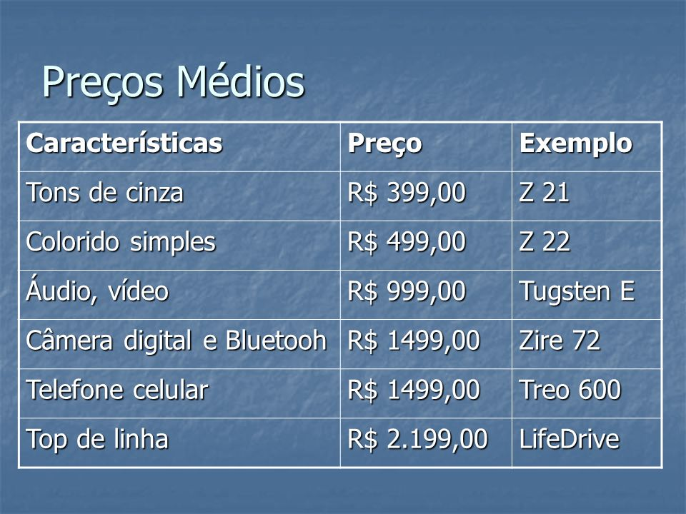 Preços Médios Características Preço Exemplo Tons de cinza R$ 399,00