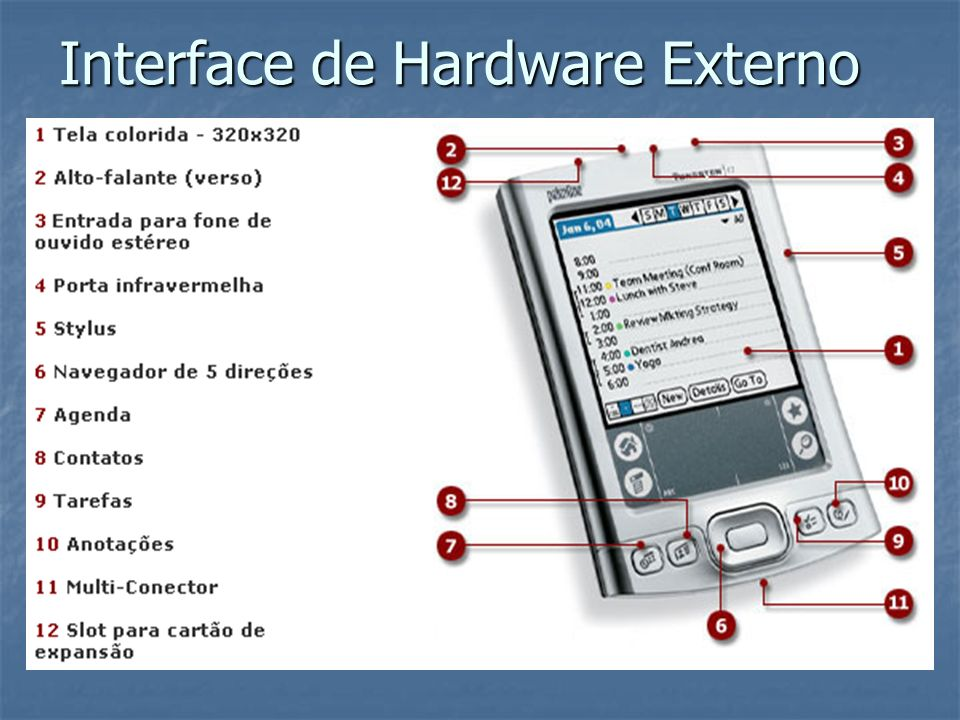 Interface de Hardware Externo