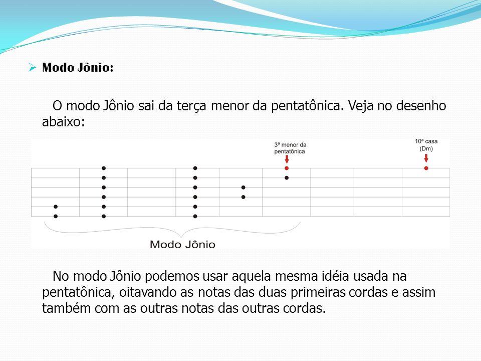 Modo Jônio: O modo Jônio sai da terça menor da pentatônica. Veja no desenho abaixo: