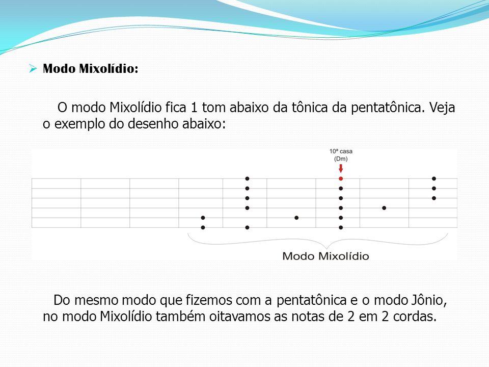 Modo Mixolídio: O modo Mixolídio fica 1 tom abaixo da tônica da pentatônica. Veja o exemplo do desenho abaixo: