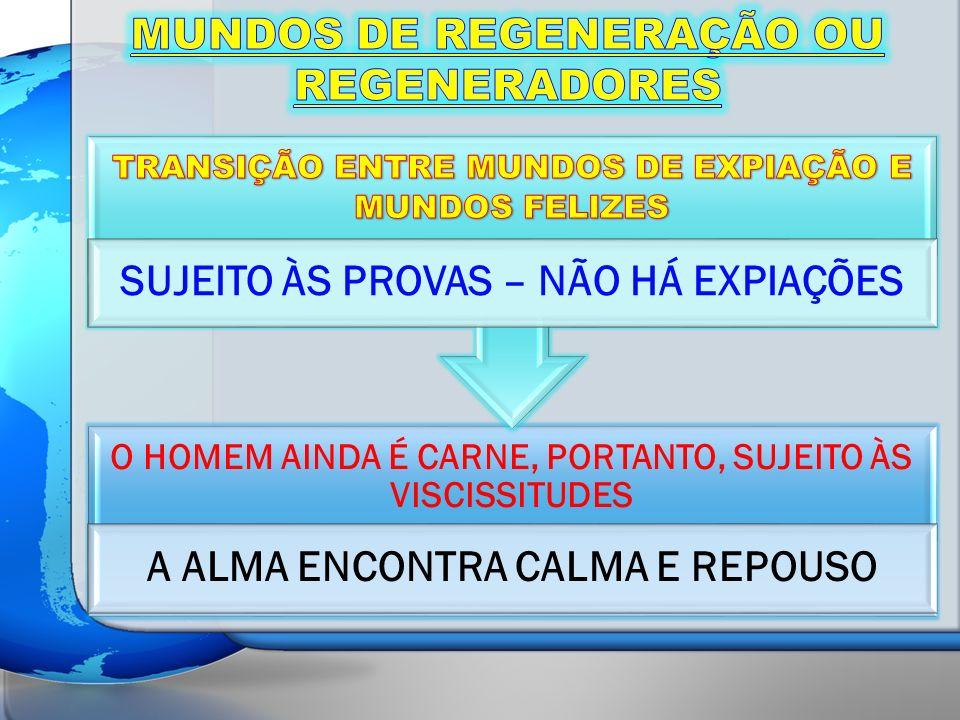 MUNDOS DE REGENERAÇÃO OU REGENERADORES