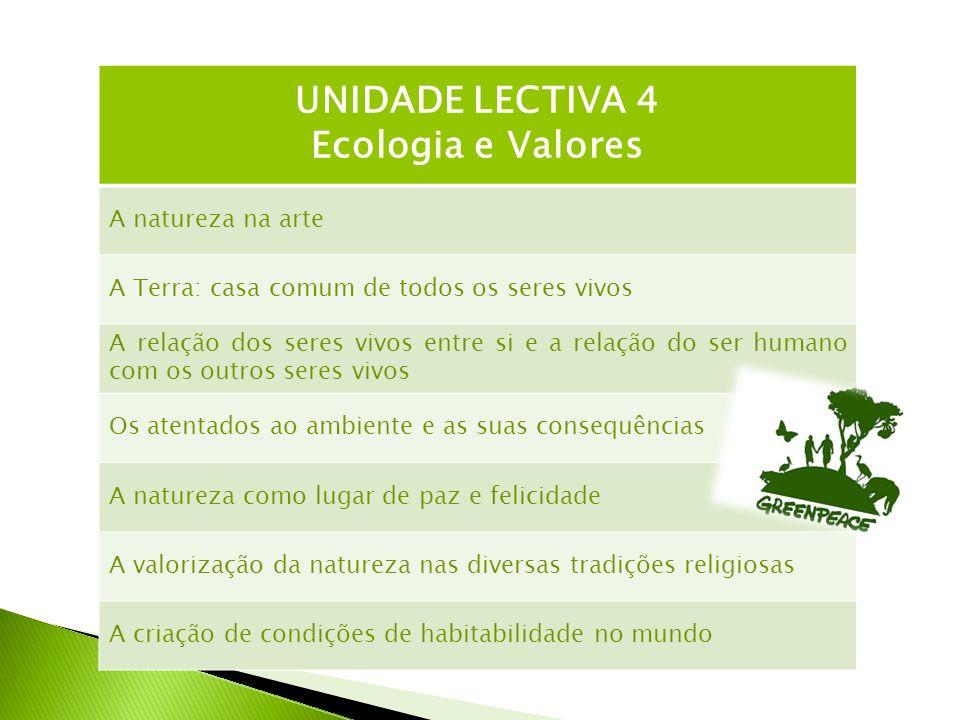 UNIDADE LECTIVA 4 Ecologia e Valores