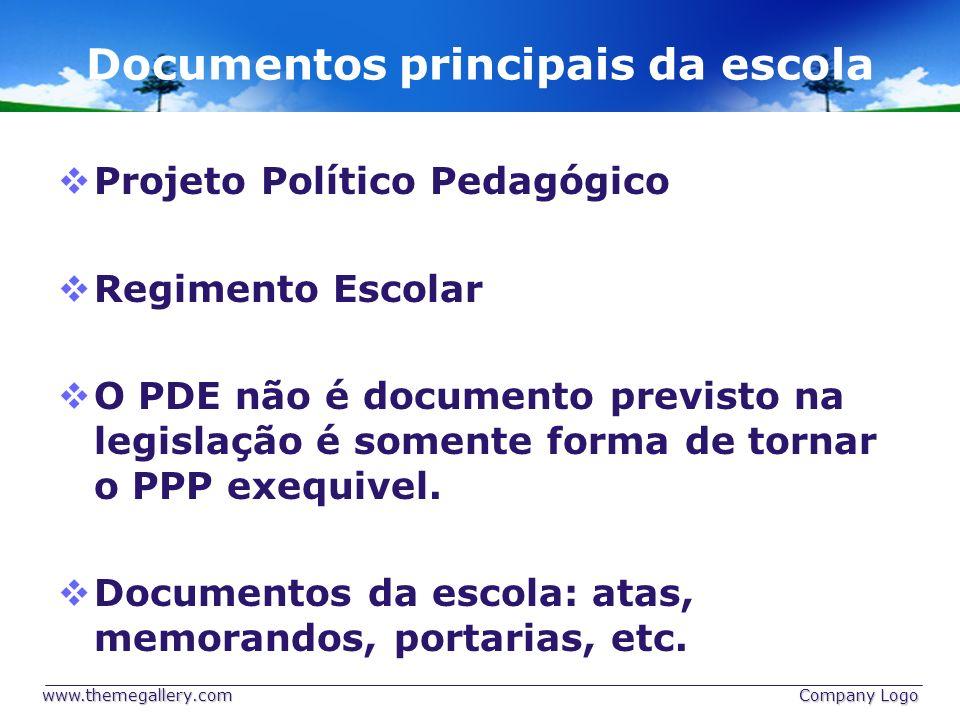 Documentos principais da escola