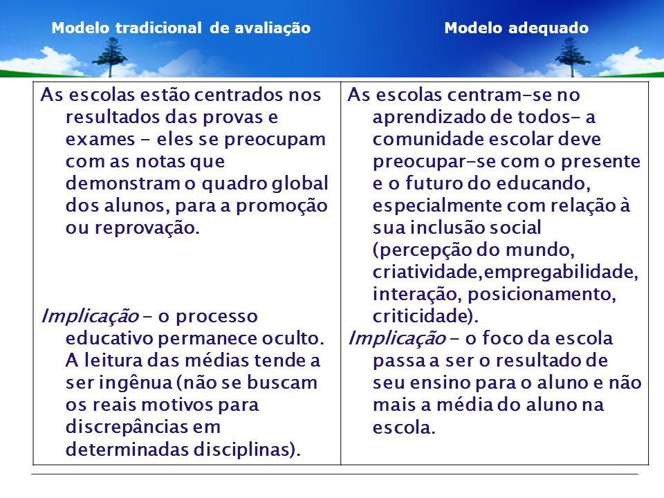 Modelo tradicional de avaliação Modelo adequado