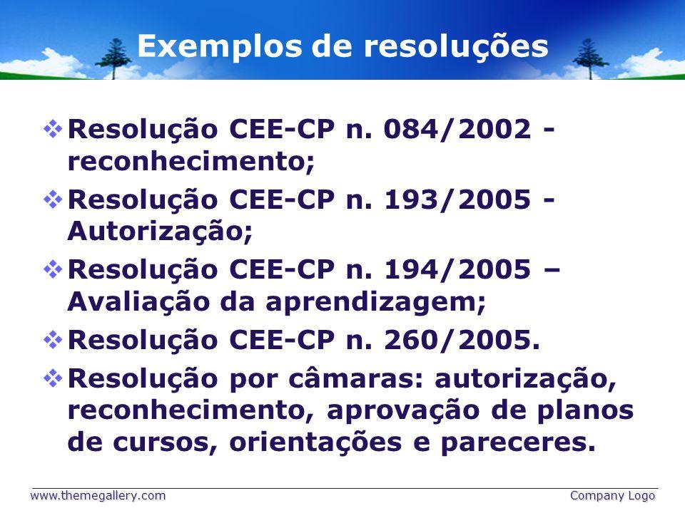 Exemplos de resoluções