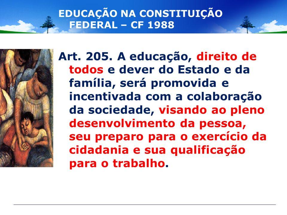 EDUCAÇÃO NA CONSTITUIÇÃO FEDERAL – CF 1988