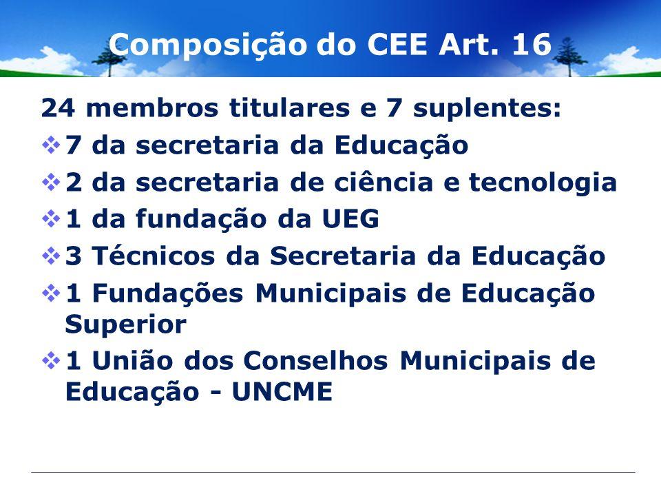 Composição do CEE Art. 16 24 membros titulares e 7 suplentes: