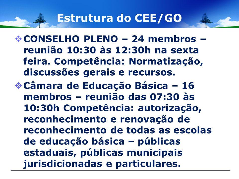 Estrutura do CEE/GO CONSELHO PLENO – 24 membros – reunião 10:30 às 12:30h na sexta feira. Competência: Normatização, discussões gerais e recursos.