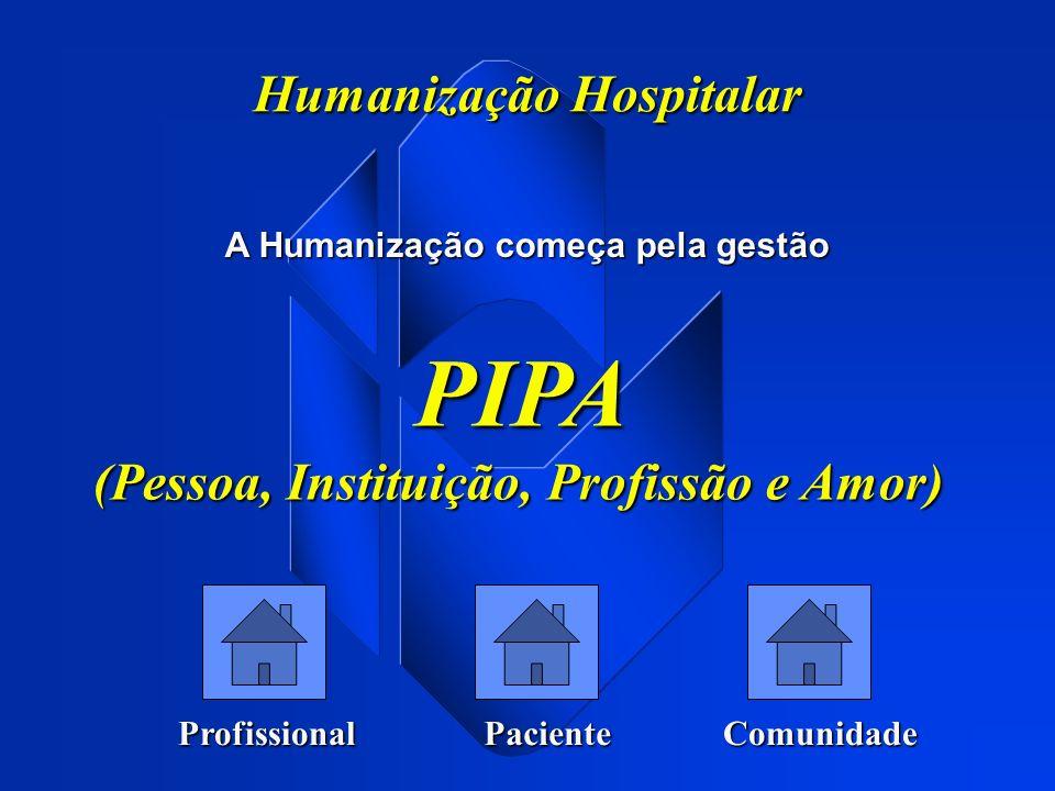 PIPA (Pessoa, Instituição, Profissão e Amor)