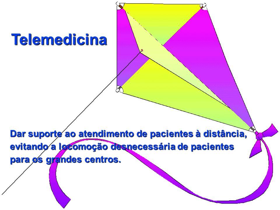 Telemedicina Dar suporte ao atendimento de pacientes à distância, evitando a locomoção desnecessária de pacientes para os grandes centros.