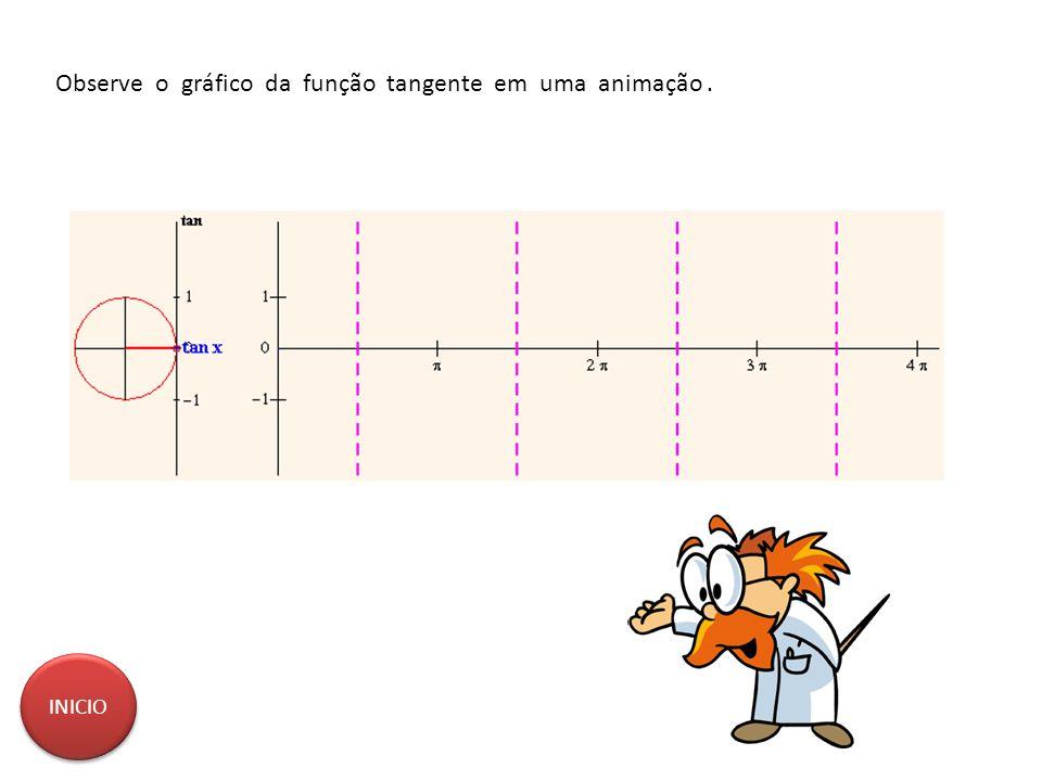 Observe o gráfico da função tangente em uma animação .