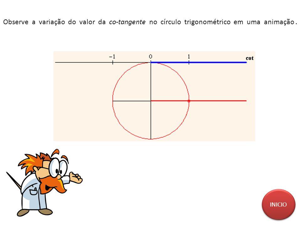 Observe a variação do valor da co-tangente no círculo trigonométrico em uma animação .