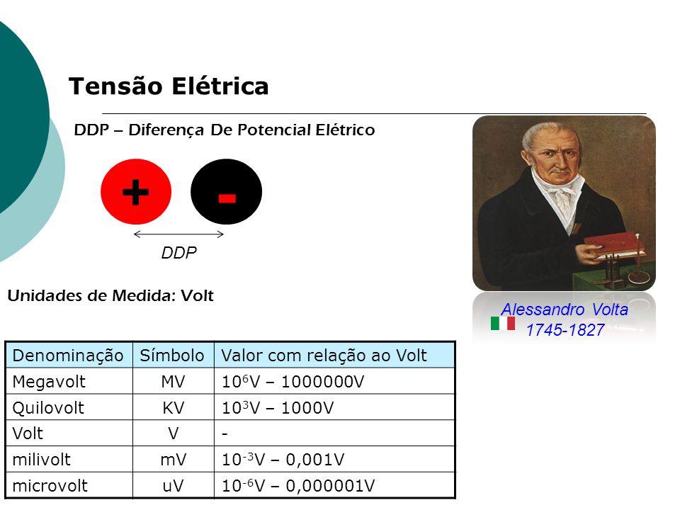 - + Tensão Elétrica DDP – Diferença De Potencial Elétrico DDP