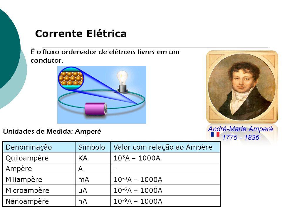 Corrente Elétrica É o fluxo ordenador de elétrons livres em um condutor. André-Marie Amperé. 1775 - 1836.