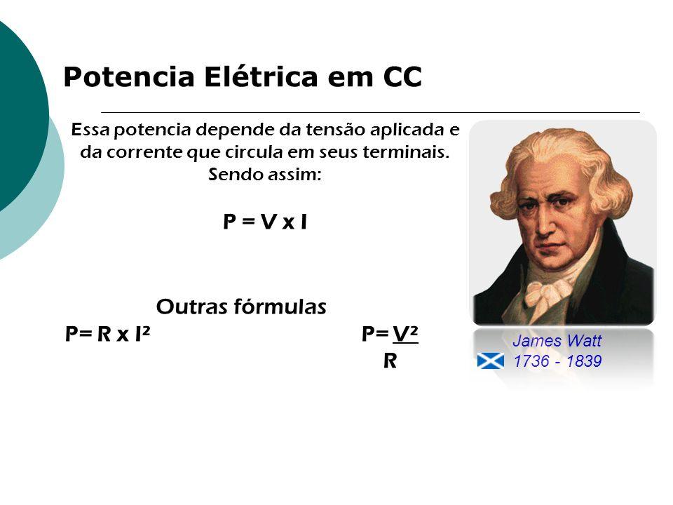 Potencia Elétrica em CC