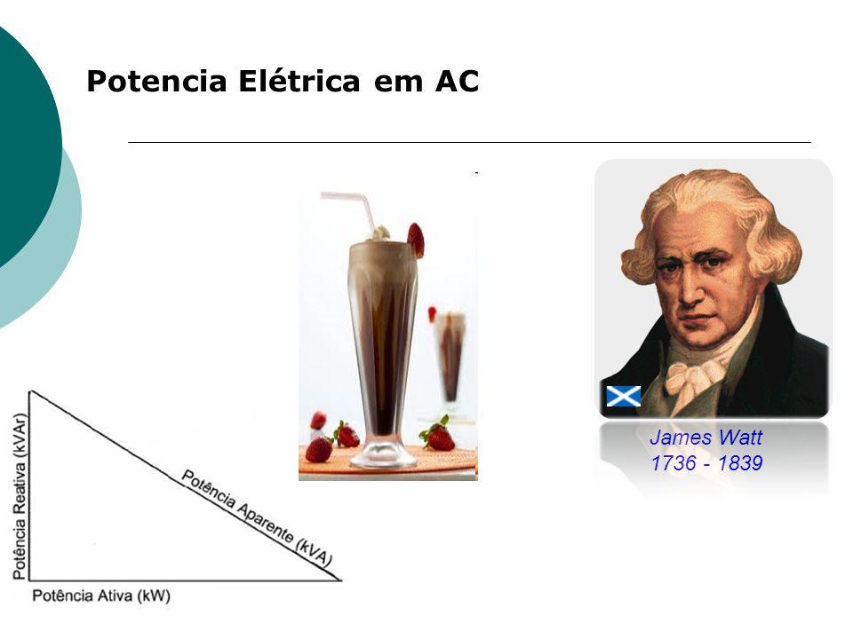 Potencia Elétrica em AC