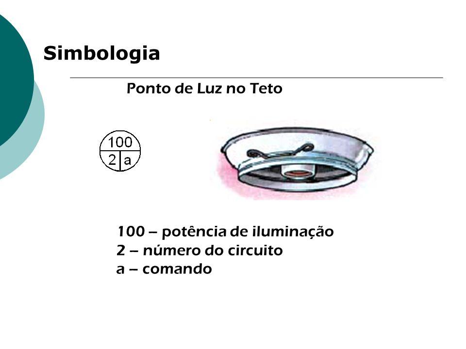 Simbologia Ponto de Luz no Teto 100 – potência de iluminação