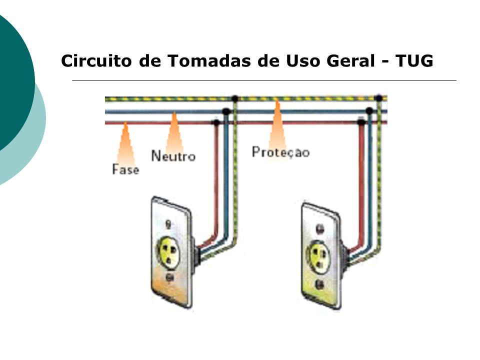 Circuito de Tomadas de Uso Geral - TUG