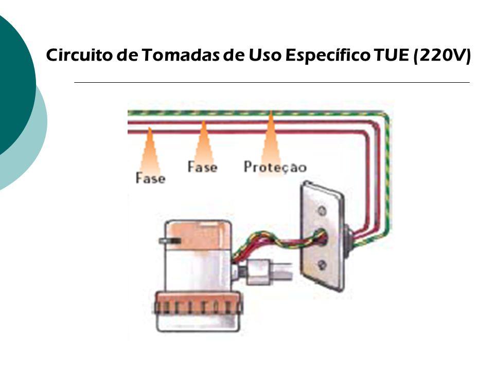 Circuito de Tomadas de Uso Específico TUE (220V)