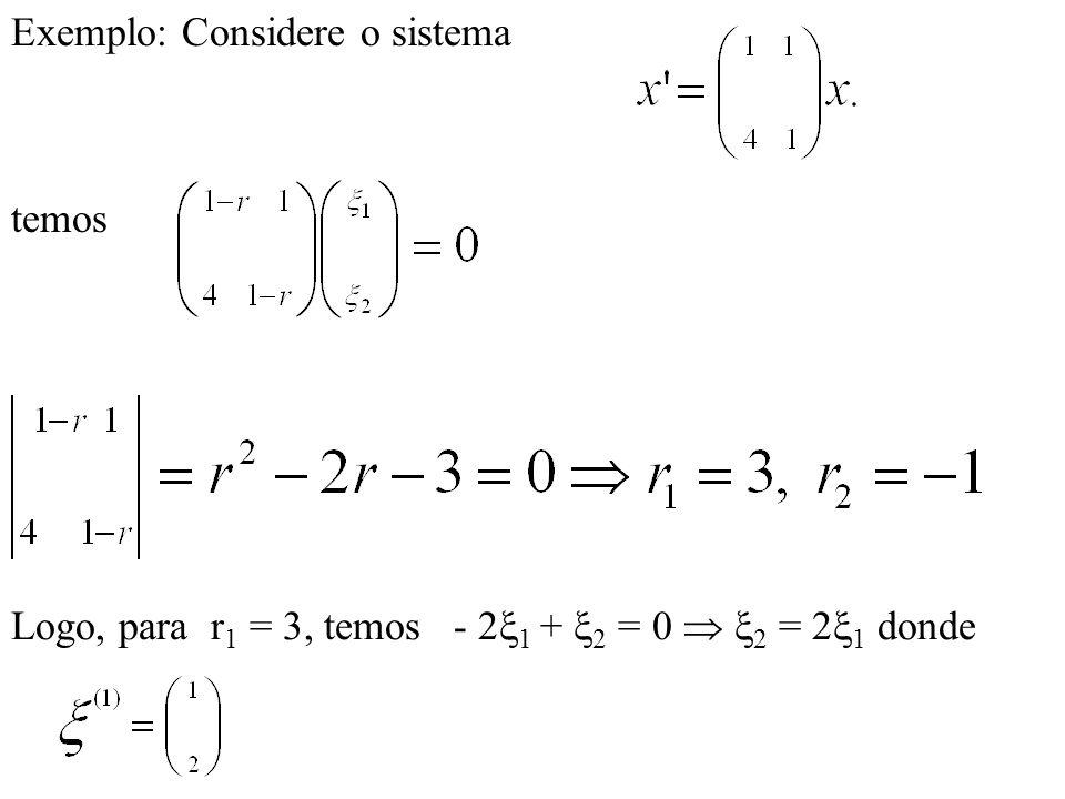 Exemplo: Considere o sistema