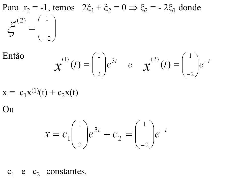 Para r2 = -1, temos 21 + 2 = 0  2 = - 21 donde