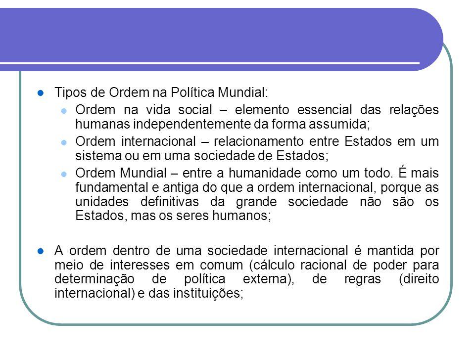 Tipos de Ordem na Política Mundial: