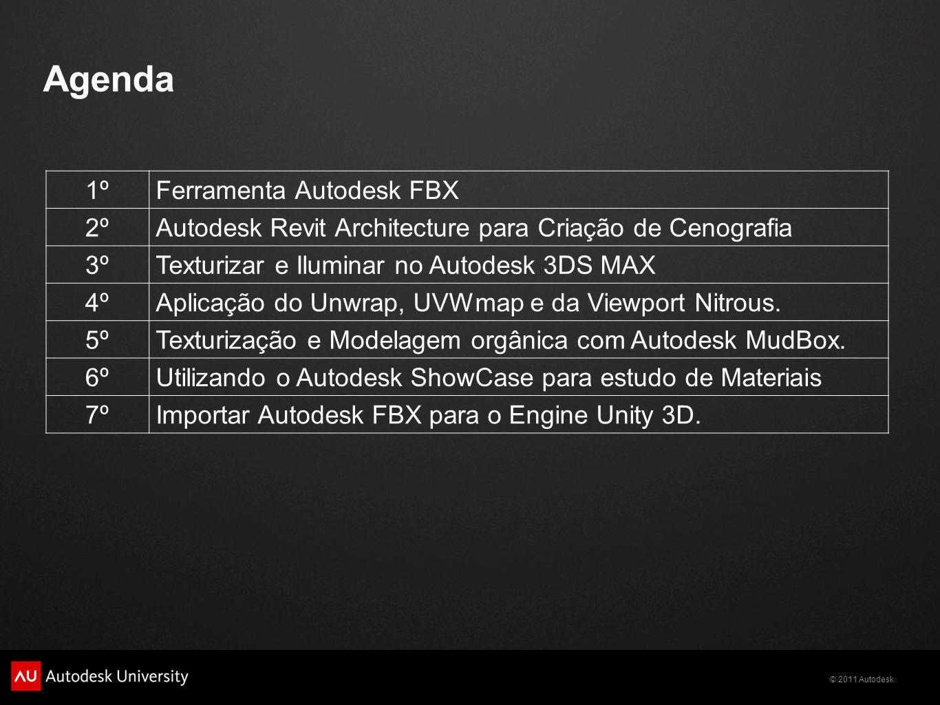 Agenda 1º Ferramenta Autodesk FBX 2º