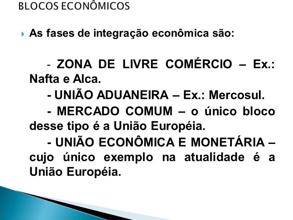 - UNIÃO ADUANEIRA – Ex.: Mercosul.