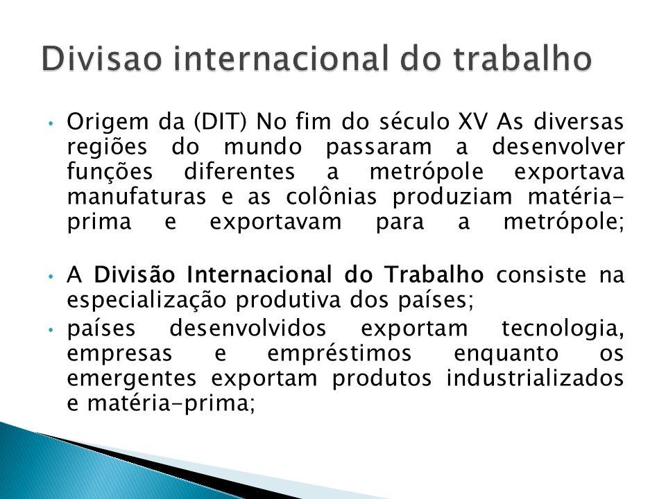 Divisao internacional do trabalho