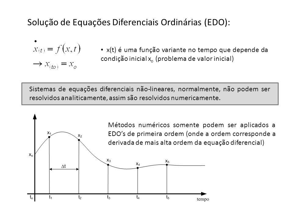 Solução de Equações Diferenciais Ordinárias (EDO):