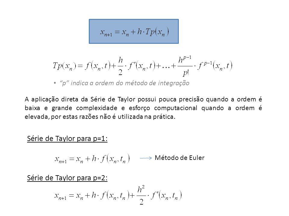 Série de Taylor para p=1: