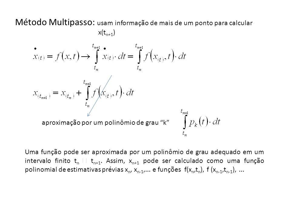 Método Multipasso: usam informação de mais de um ponto para calcular
