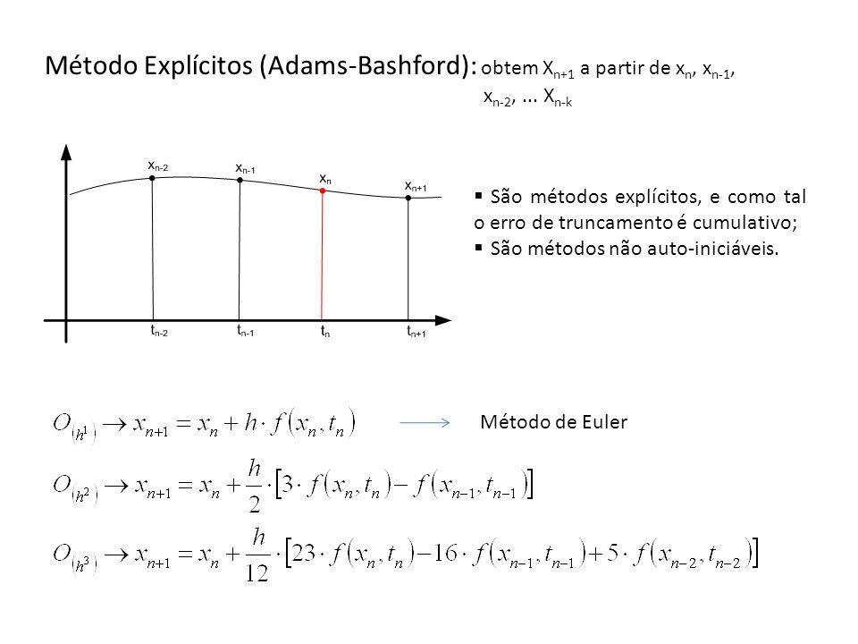 Método Explícitos (Adams-Bashford): obtem Xn+1 a partir de xn, xn-1,