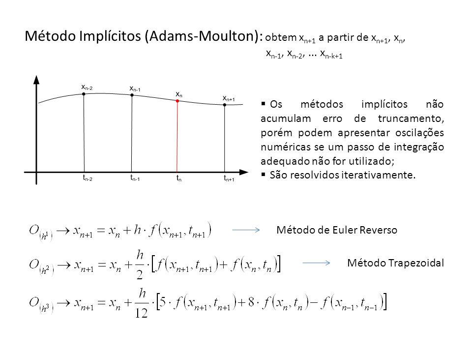 Método Implícitos (Adams-Moulton): obtem xn+1 a partir de xn+1, xn,