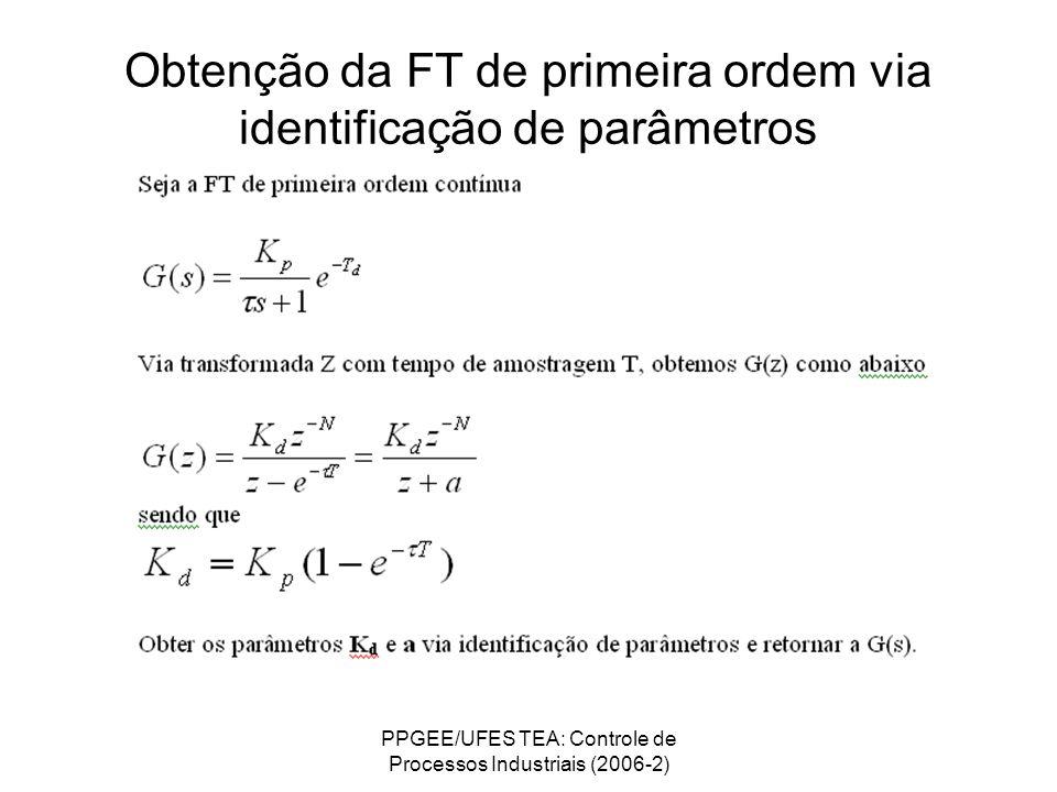 Obtenção da FT de primeira ordem via identificação de parâmetros