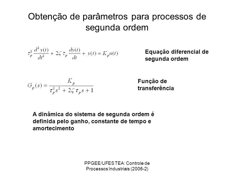 Obtenção de parâmetros para processos de segunda ordem