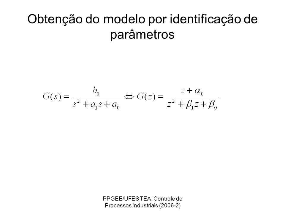 Obtenção do modelo por identificação de parâmetros