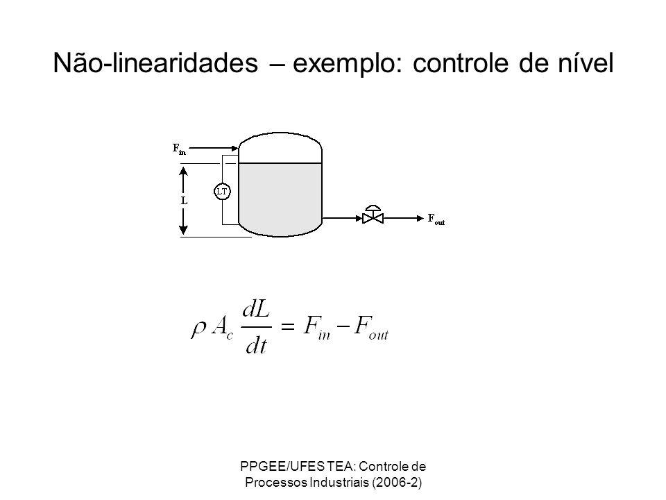 Não-linearidades – exemplo: controle de nível
