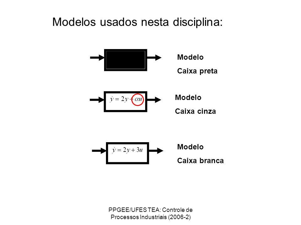 Modelos usados nesta disciplina: