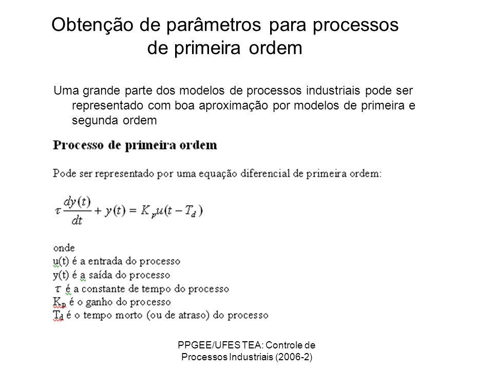 Obtenção de parâmetros para processos de primeira ordem